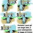 in_comunione_con_Cristo